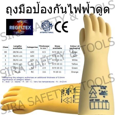 ถุงมือป้องกันไฟฟ้าดูด